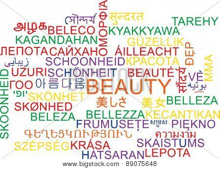 Background concept wordcloud multilanguage international many language illustration of beauty