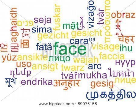 Background concept wordcloud multilanguage international many language illustration of face