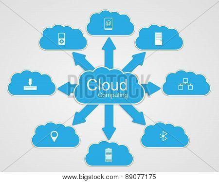 Cloud Computing Concept. Modern Design Template. Vector Illustration.