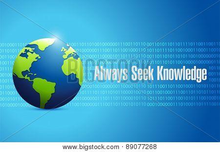 Always Seek Knowledge Globe Sign Concept