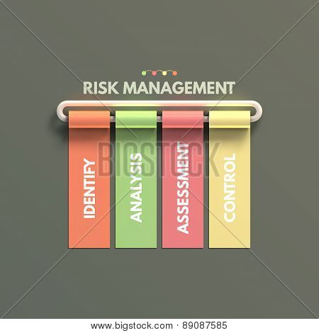 Banner business infographic template. Risk management concept.