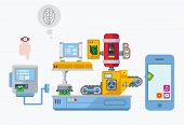 pic of production  - Mobile app development production plant illustration concept in flat style - JPG