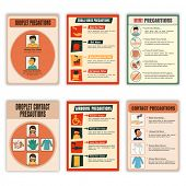 image of precaution  - Set of six Flyers showing precautions of Droplet Virus - JPG