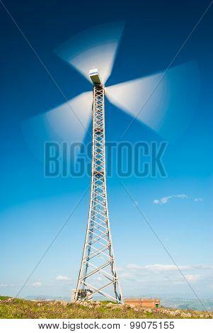 Operating Wind turbine