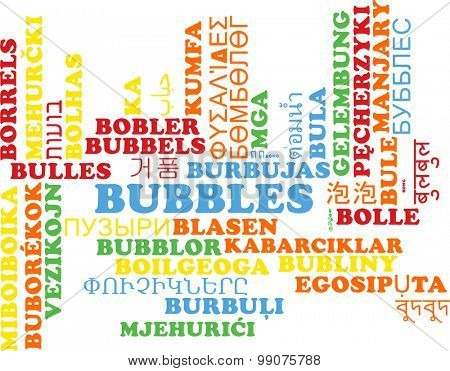 Background concept wordcloud multilanguage international many language illustration of bubbles