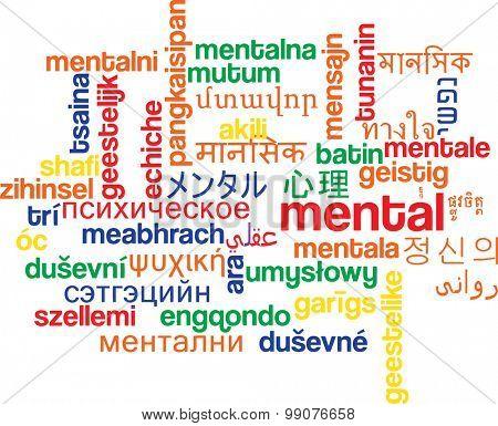 Background concept wordcloud multilanguage international many language illustration of mental