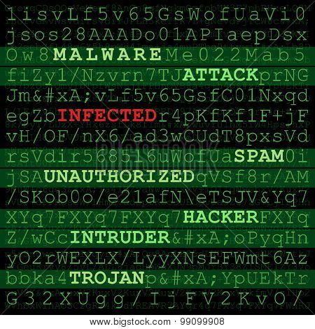 Cyber atack related words