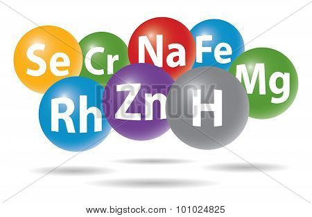 Chemistry Elements
