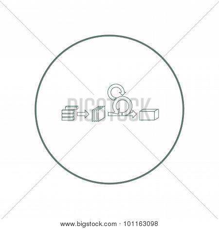 Scrum Circle