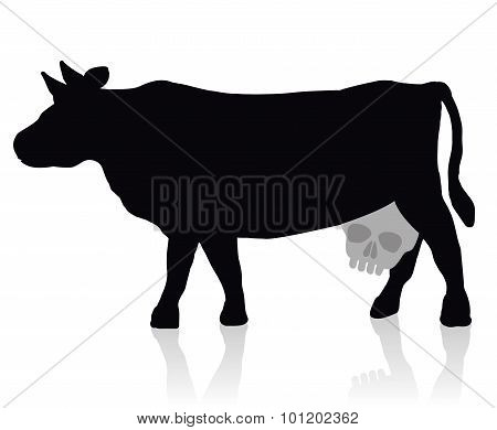 Milk Unhealthy Dairy Morbid Cow Udder Skull