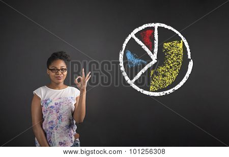 African Woman With Perfect Hand Signal And Pie Chart On Blackboard Background