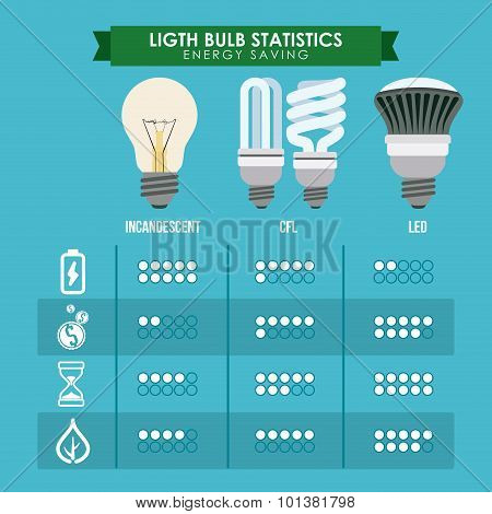 Bulb design, vector illustration.