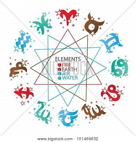 Horoscope symbol of  four elements.Zodiac sign