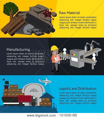Manufacturing Process Infographic Banner Design From Raw Material Supply To Factory Production Assem