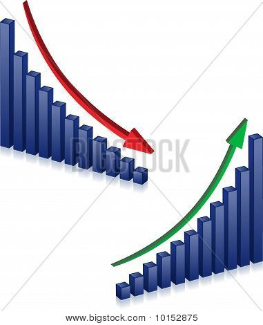 Business failure and growth graph