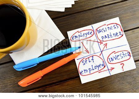 planning career think positive -  handwriting on a napkin with a cup of coffee