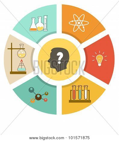 Scientific Laboratory Flat Infographics Scheme With Chemistry Test-tubes And Flasks