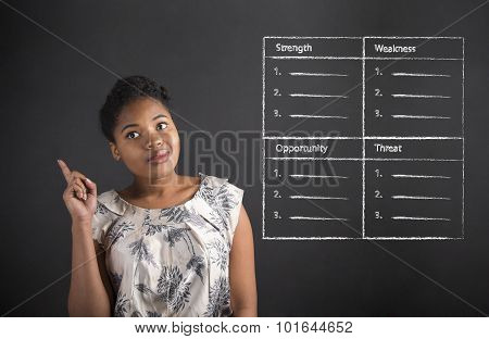 African American Woman Good Idea With A Swot Analysis On Blackboard Background