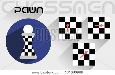 The Moves Of The Chess Pawn
