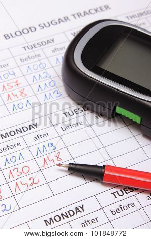 Glucometer And Red Pen On Medical Forms For Diabetes
