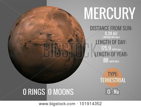 Mercury - Infographic presents one of the solar system planet, look and facts. This image elements f