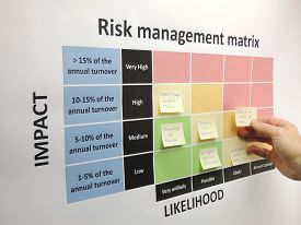 stock photo of risk  - Brainstorming and mapping critical and other risks in a risk assessment process - JPG
