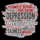 Conceptual depression or mental emotional disorder problem paint brush or paper word cloud isolated  poster