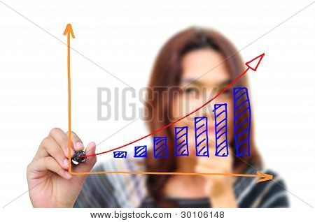women hand drawing business graph