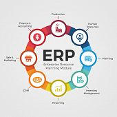 Enterprise Resource Planning (erp) Modules With Circle Diagram And Icon Modules Sign Vector Design poster