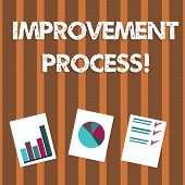 Text Sign Showing Improvement Process. Conceptual Photo Ongoing Effort To Improve Products And Servi poster