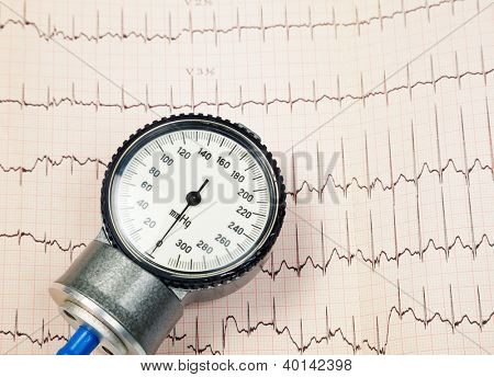 Aneroid sphygmomanometer lying on ECG diagram