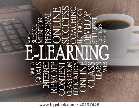 Word Cloud E-learning Concept