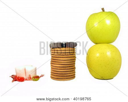 Alimentos de group over less healthy to healthier