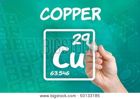 Hand drawing the symbol for the chemical element copper