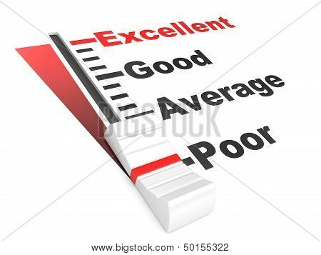 Evaluation Rate - Excellent - Poor.
