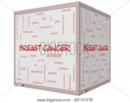 Breast Cancer Word Cloud Concept On A 3D Cube Whiteboard