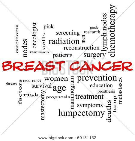 Breast Cancer Word Cloud Concept In Red Caps