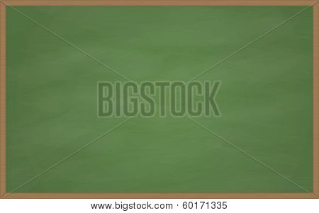 Empty Green Chalkboard