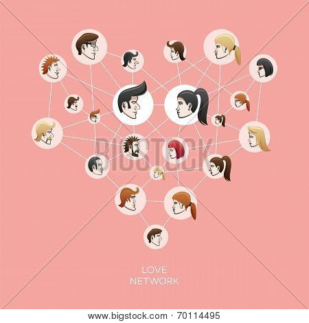 Love Social Network