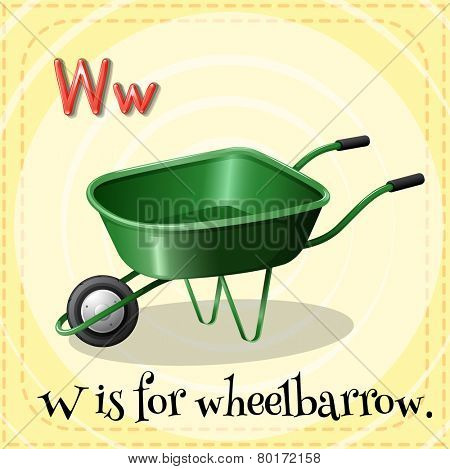 Illustration of a letter w is for wheelbarrow