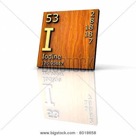 Iodine Form Periodic Table Of Elements - Wood Board