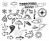 Set Of Weather Hand Drawing Icons poster