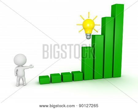 3D Character Showing Bar Chart and Idea