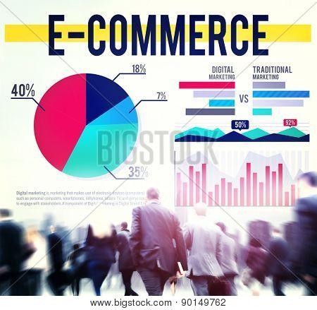 E-Commerce Business Finance Digital Marketing Concept