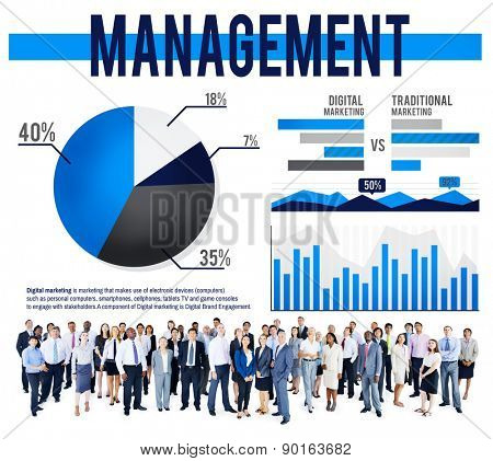 Management Training Authority Coaching Concept