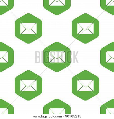 Envelope pattern