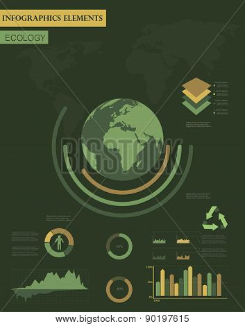 Ecology infographics collection