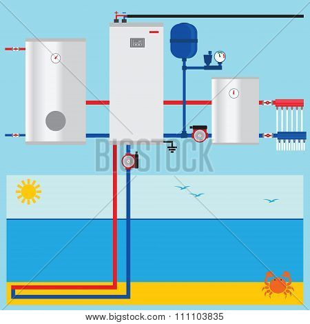 Sea, Lake Or Pond Source Heat Pump. Vector.