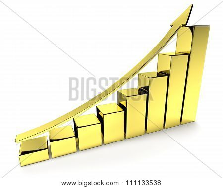 Golden Bar-chart With Arrow