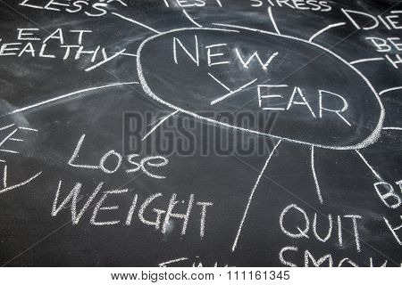 New Year Resolution Planning On A Blackboard, Lose Weight